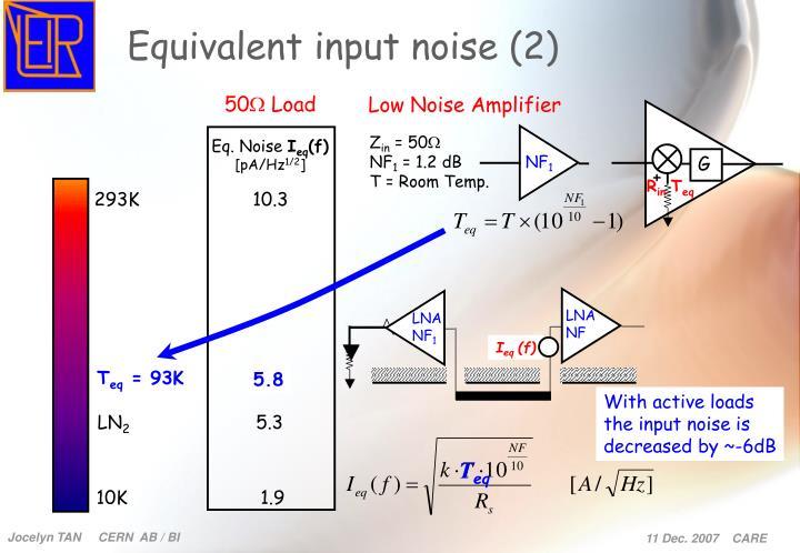 Equivalent input noise (2)