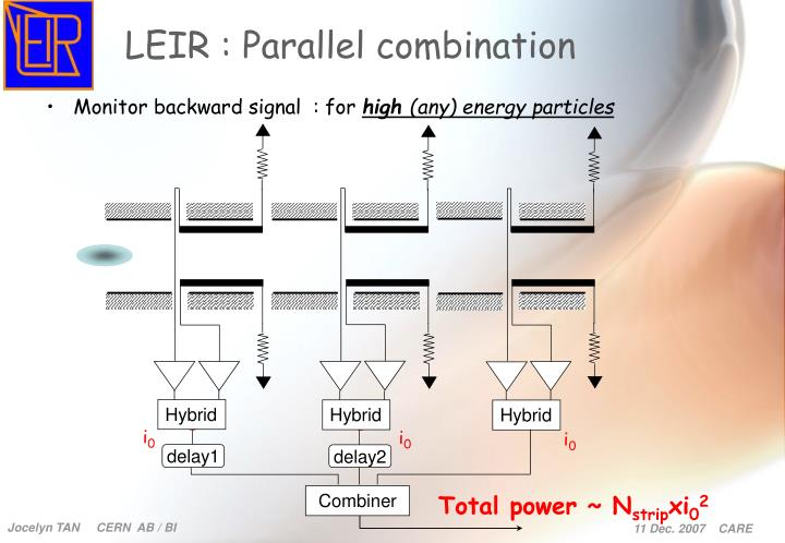LEIR : Parallel combination