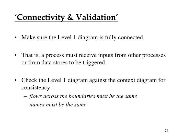'Connectivity & Validation'