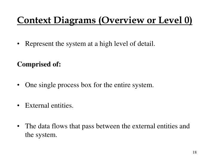 Context Diagrams (Overview or Level 0)