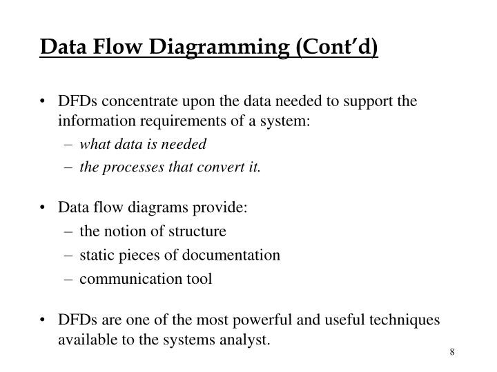 Data Flow Diagramming (Cont'd)