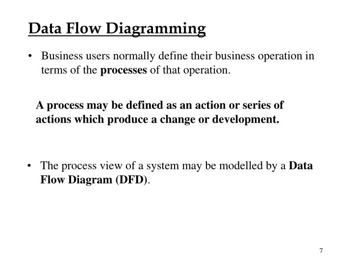 Data Flow Diagramming