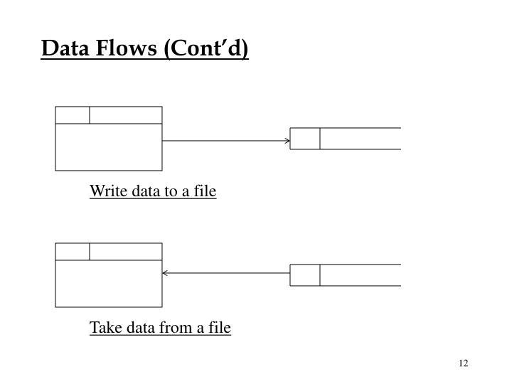 Data Flows (Cont'd)