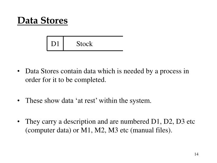 Data Stores