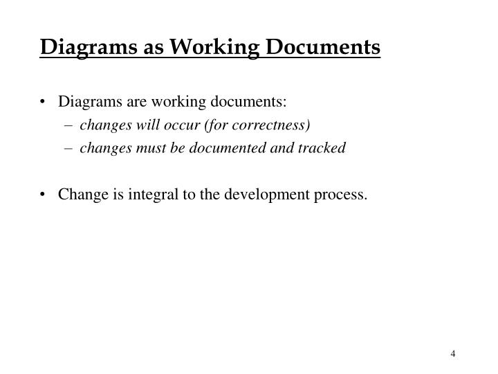 Diagrams as Working Documents