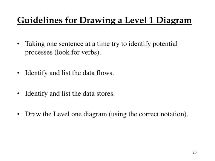 Guidelines for Drawing a Level 1 Diagram