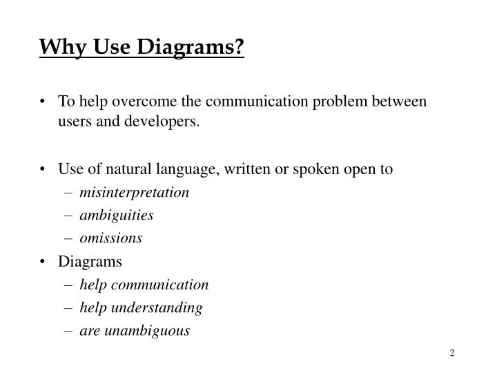 Why Use Diagrams?