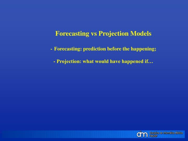 Forecasting vs