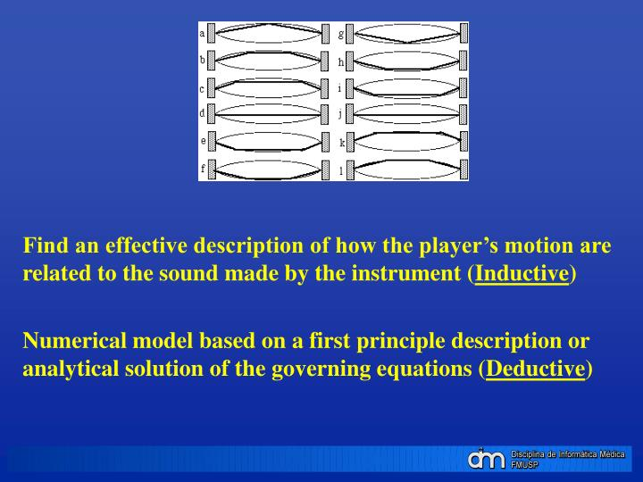 Find an effective description of how the player's motion are related to the sound made by the instrument (