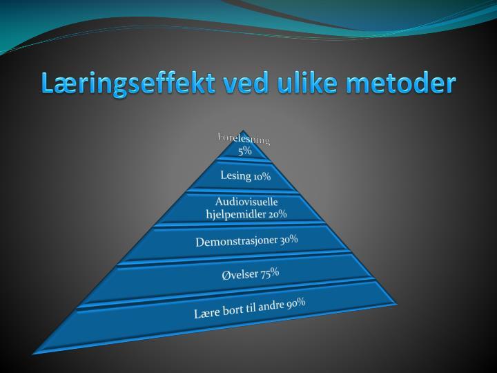 Læringseffekt ved ulike metoder
