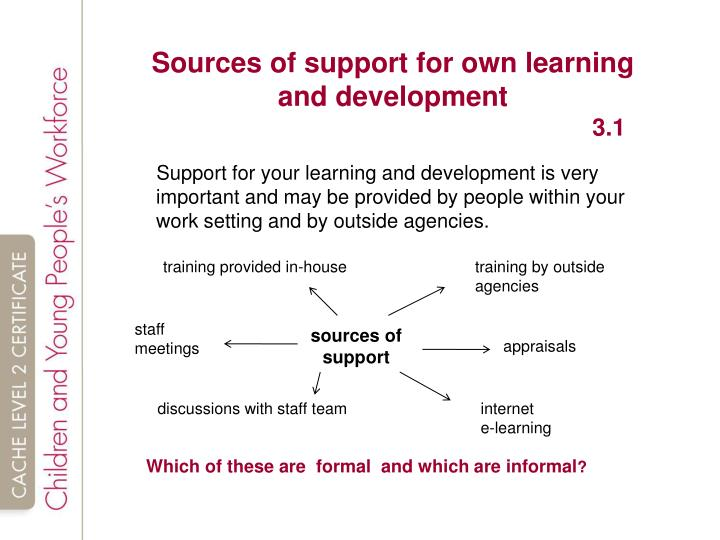 shc 22 introduction to personal development Shc 22 introduction to personal development in children and young people's settings credits 4 areas in this unit: understand what skills are needed by a.