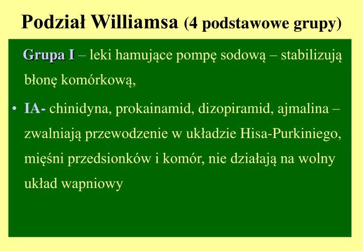Podział Williamsa