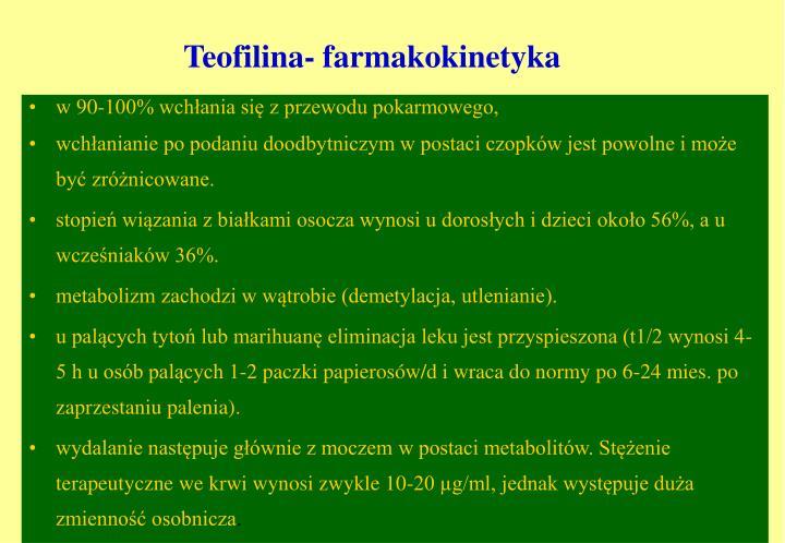 Teofilina- farmakokinetyka