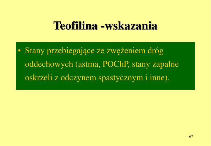 Teofilina -wskazania