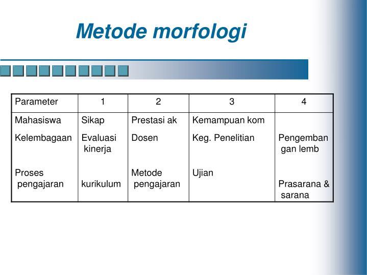 Metode morfologi