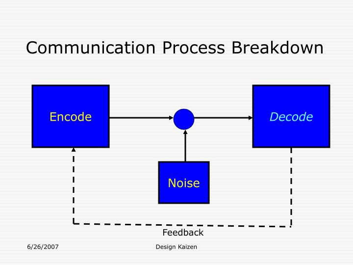Communication Process Breakdown