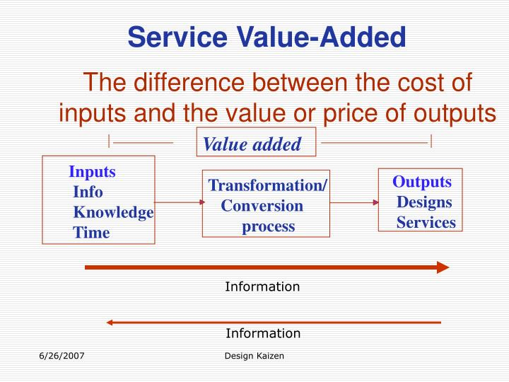 Service Value-Added