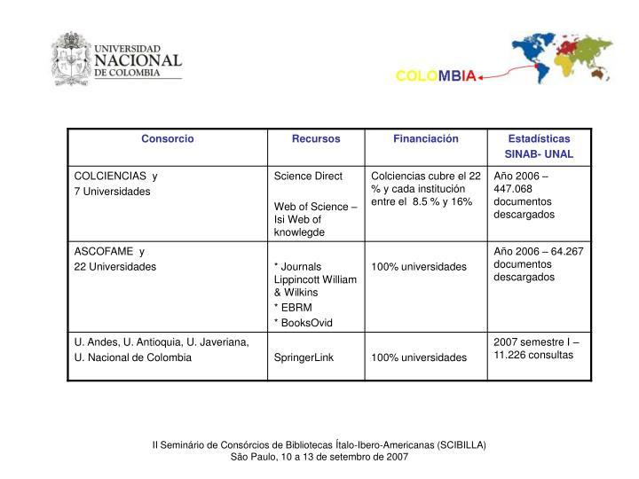 II Seminário de Consórcios de Bibliotecas Ítalo-Ibero-Americanas (SCIBILLA)
