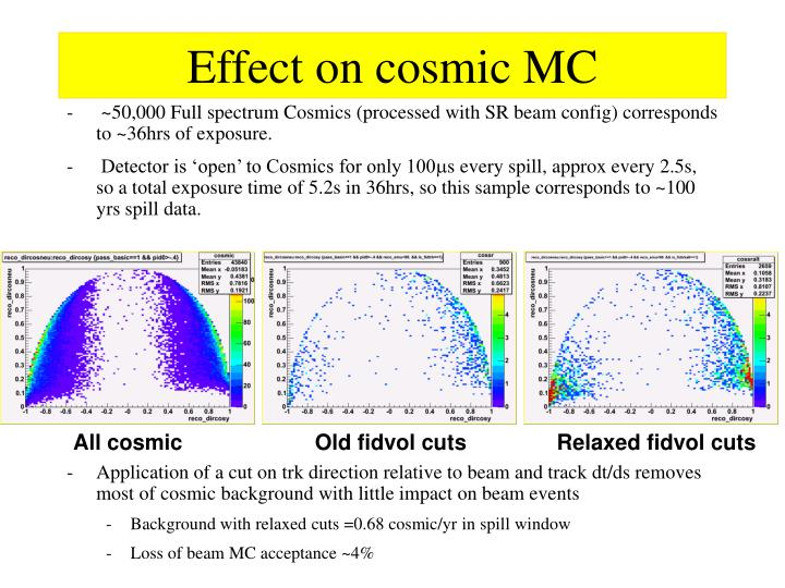 Effect on cosmic MC