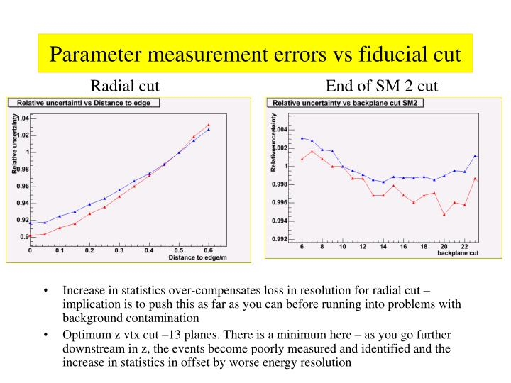 Parameter measurement errors vs fiducial cut