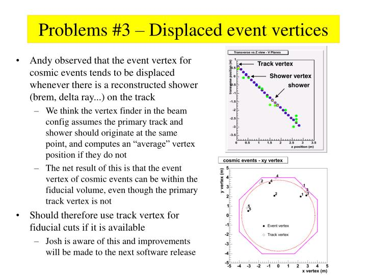 Problems #3 – Displaced event vertices