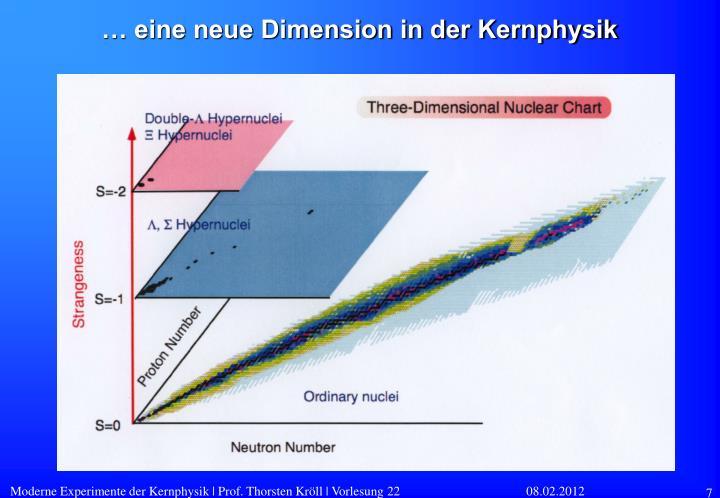 … eine neue Dimension in der Kernphysik
