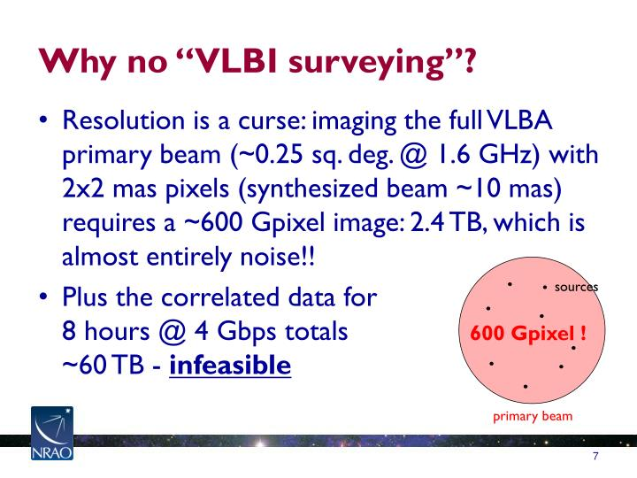 "Why no ""VLBI surveying""?"