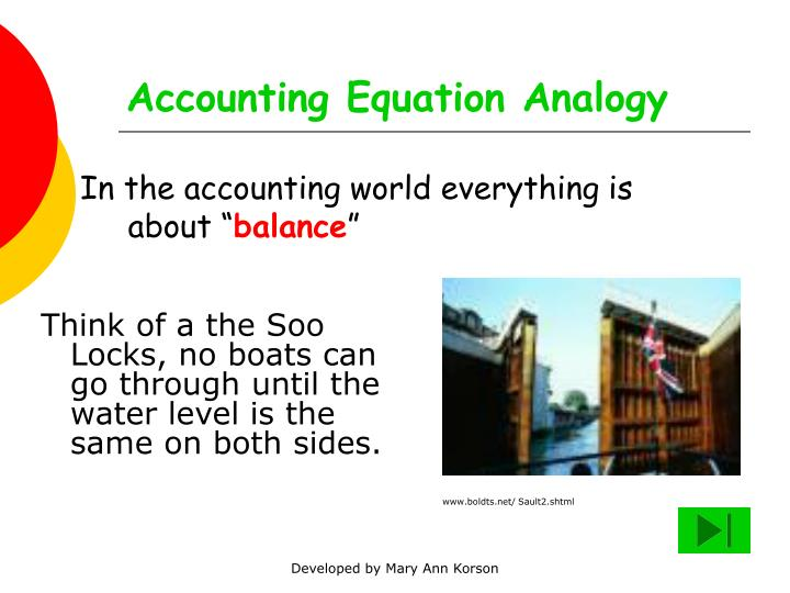 Accounting Equation Analogy