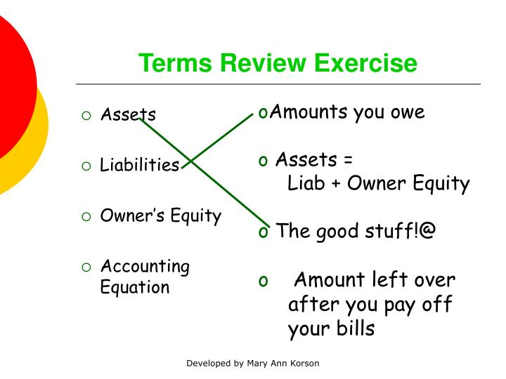 Terms Review Exercise