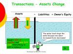 transactions assets change