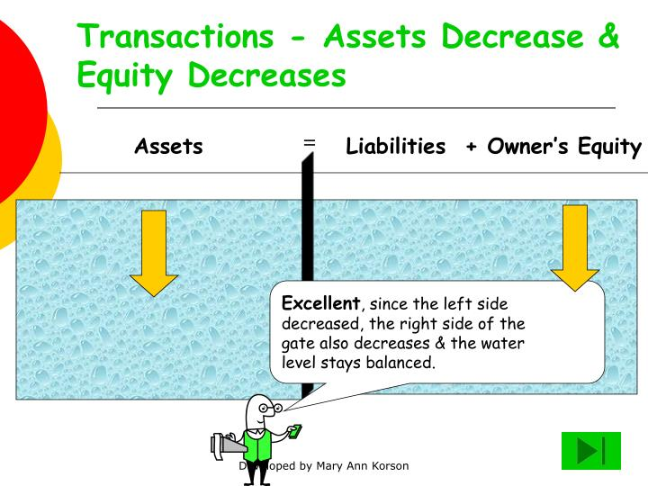 Transactions - Assets Decrease & Equity Decreases