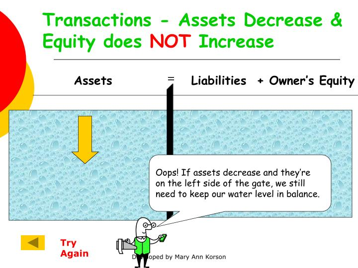 Transactions - Assets Decrease & Equity does