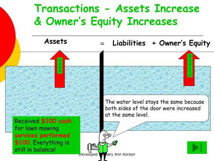Transactions - Assets Increase & Owner's Equity Increases