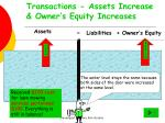 transactions assets increase owner s equity increases