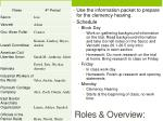 roles overview1