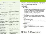 roles overview2