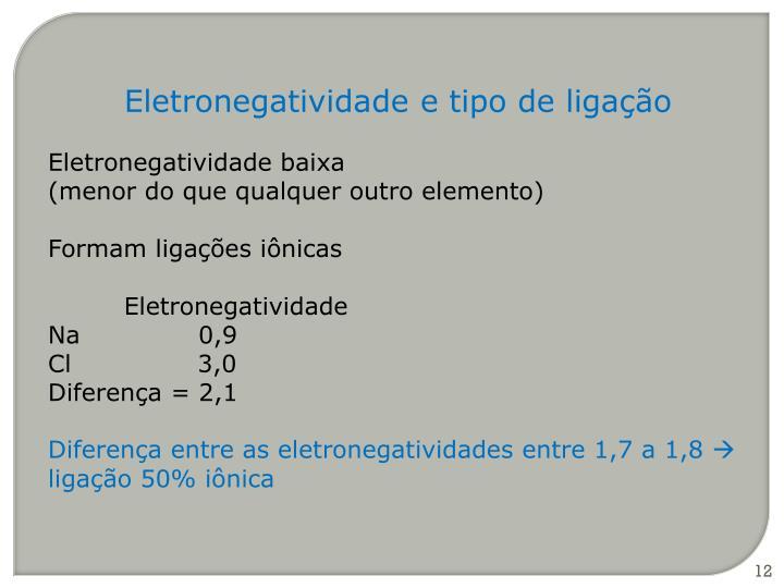 Eletronegatividade e tipo de ligação