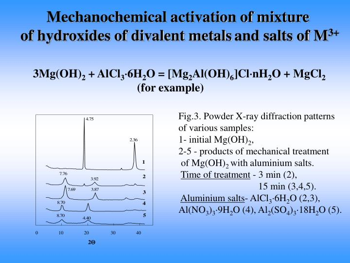 Mechanochemical activation of mixture