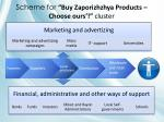 scheme for buy zaporizhzhya products choose ours cluster