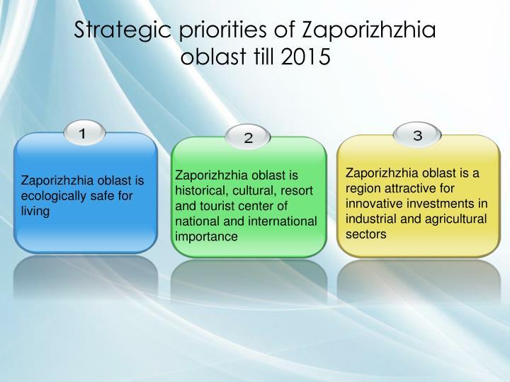 Strategic priorities of Zaporizhzhia oblast till