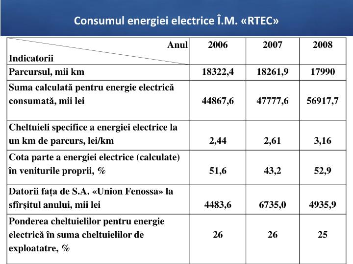 Consumul energiei electrice Î.M.