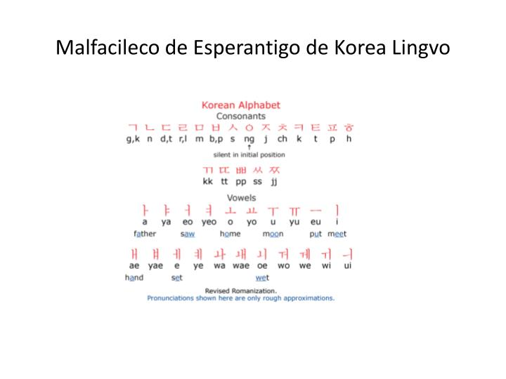 Malfacileco de Esperantigo de Korea Lingvo