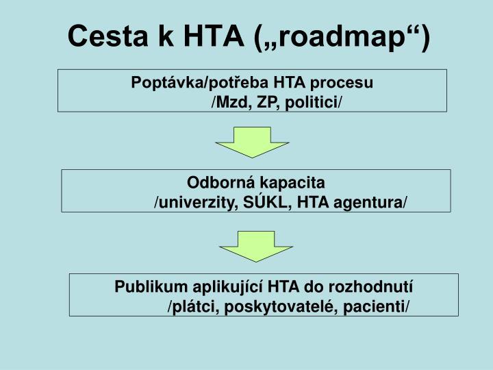 "Cesta k HTA (""roadmap"")"