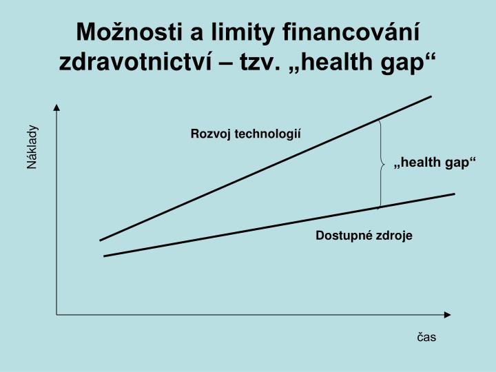 """Možnosti a limity financování zdravotnictví – tzv. """"health gap"""""""