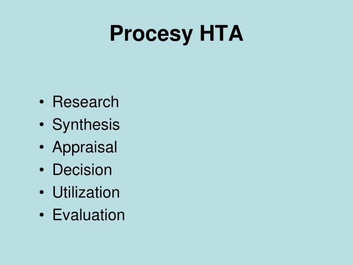 Procesy HTA
