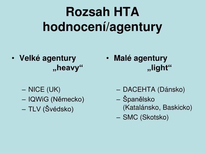 Rozsah HTA hodnocení/agentury