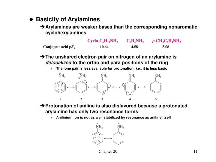Basicity of Arylamines