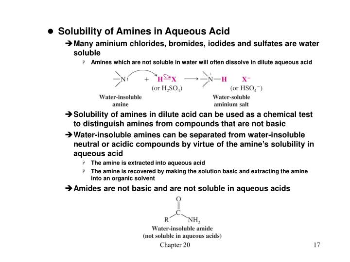 Solubility of Amines in Aqueous Acid