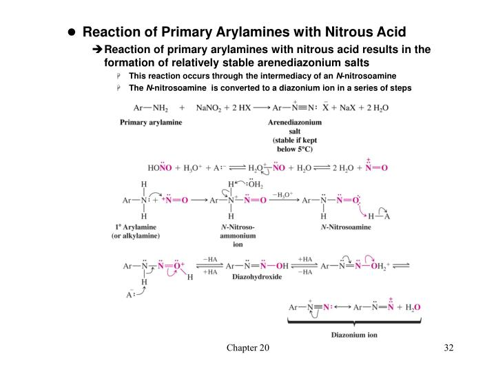 Reaction of Primary Arylamines with Nitrous Acid