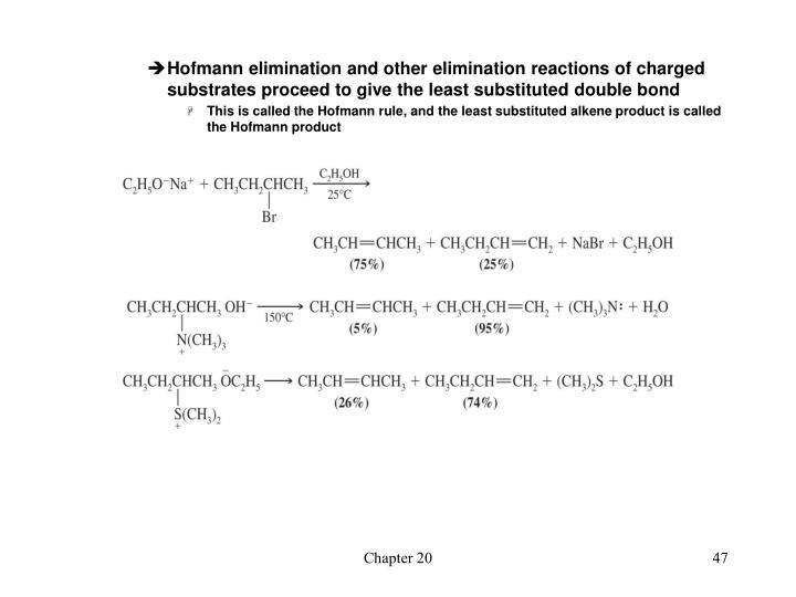 Hofmann elimination and other elimination reactions of charged substrates proceed to give the least substituted double bond